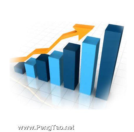 论坛推广增加网站流量的四个方法