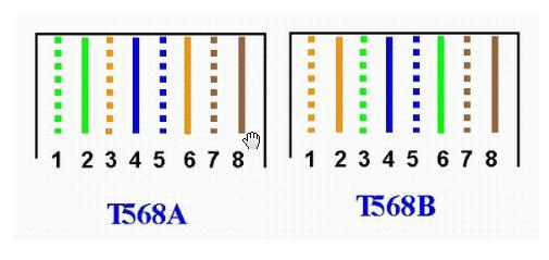 网络双绞线水晶头的制作方法